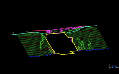 Webinar | Advantages of Drone Photogrammetry Over Conventional Surveying From Eye-bot Aerial Solutions